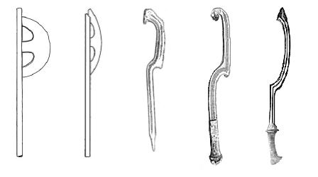 Image showing the evolution from axe to sword