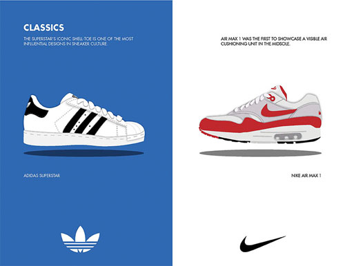 Adidas vs. Nike Infographic by JayLee