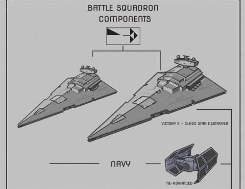 Battle Squadron Infographic by Daniel Gutierrez