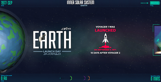 Earth and Voyager 1 Launch Date